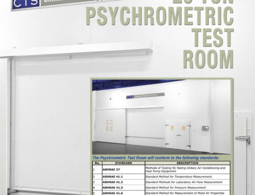 20 Ton Psychometric Test Room